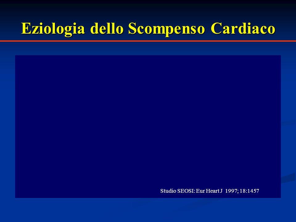 Eziologia dello Scompenso Cardiaco Studio SEOSI: Eur Heart J 1997; 18:1457