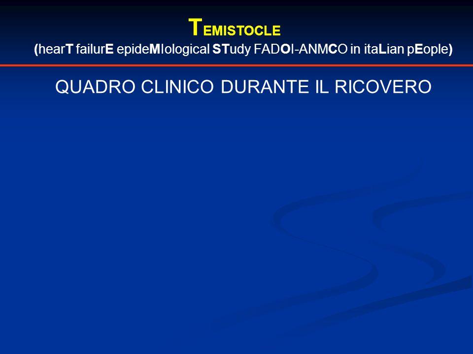 T EMISTOCLE (hearT failurE epideMIological STudy FADOI-ANMCO in itaLian pEople) QUADRO CLINICO DURANTE IL RICOVERO Centro Studi ANMCO - Firenze