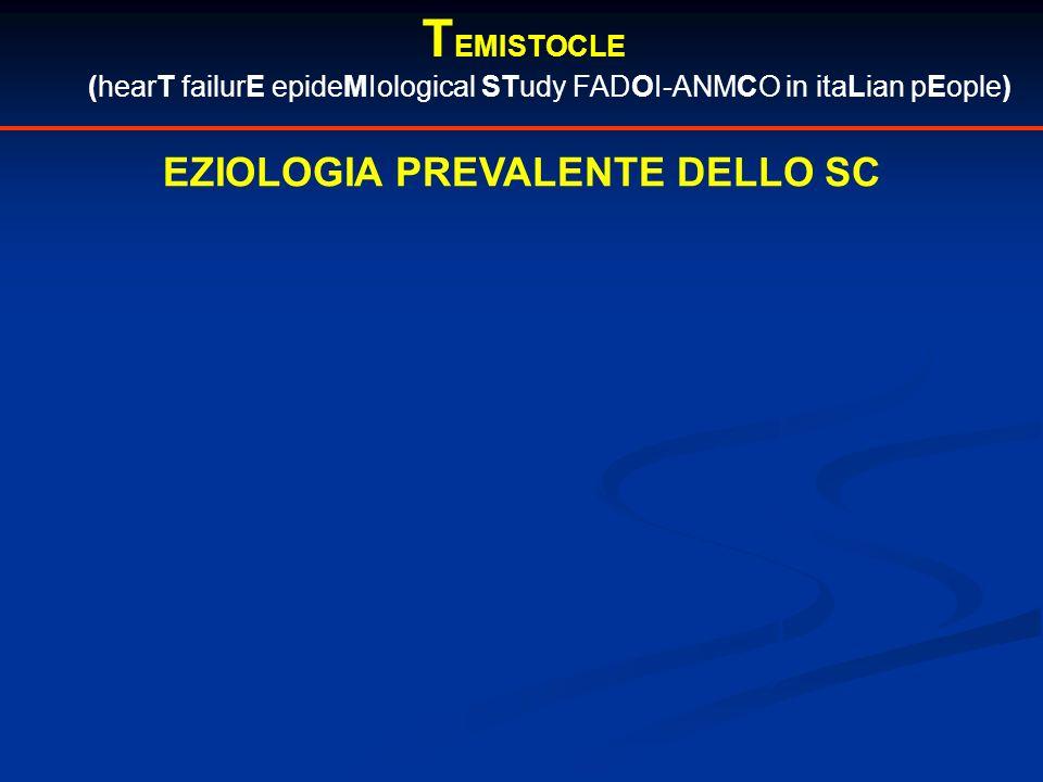 T EMISTOCLE (hearT failurE epideMIological STudy FADOI-ANMCO in itaLian pEople) EZIOLOGIA PREVALENTE DELLO SC Centro Studi ANMCO - Firenze