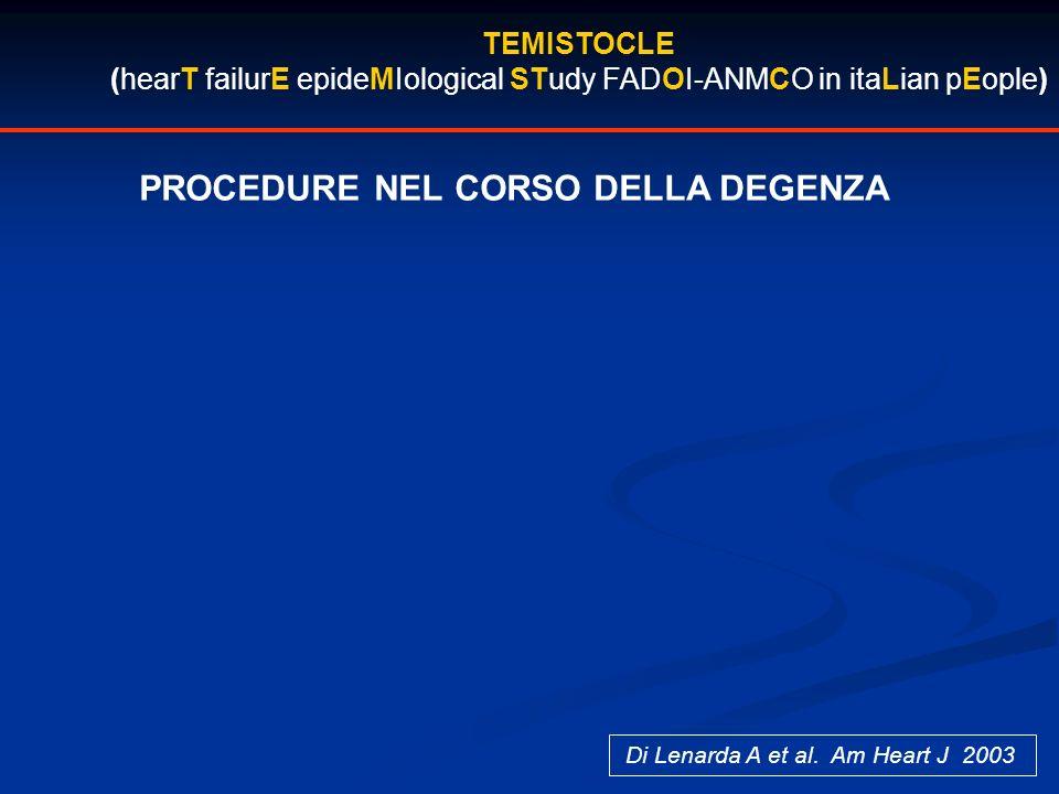 PROCEDURE NEL CORSO DELLA DEGENZA Di Lenarda A et al. Am Heart J 2003 TEMISTOCLE (hearT failurE epideMIological STudy FADOI-ANMCO in itaLian pEople)