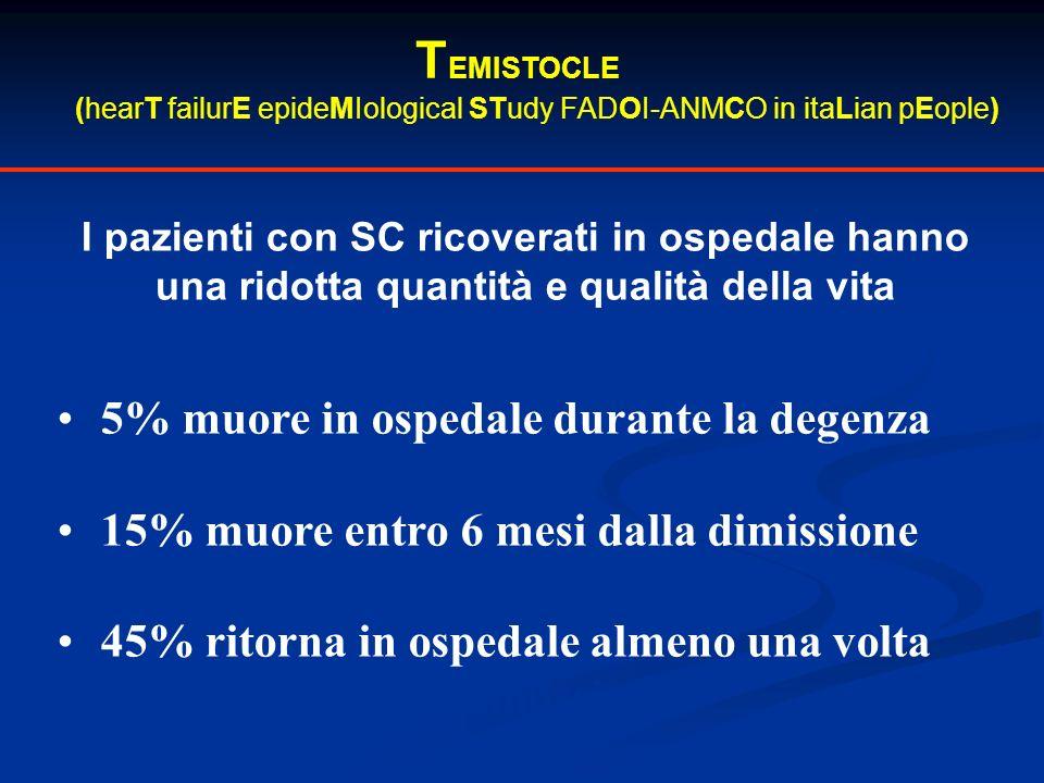 T EMISTOCLE (hearT failurE epideMIological STudy FADOI-ANMCO in itaLian pEople) Centro Studi ANMCO - Firenze I pazienti con SC ricoverati in ospedale