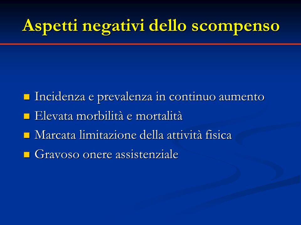 opravvivenza a 6 anni Scompenso Cardiaco e Neoplasie Sopravvivenza a 6 anni Scompenso Cardiaco e Neoplasie anni