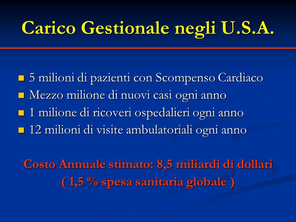 Carico Gestionale negli U.S.A. 5 milioni di pazienti con Scompenso Cardiaco 5 milioni di pazienti con Scompenso Cardiaco Mezzo milione di nuovi casi o