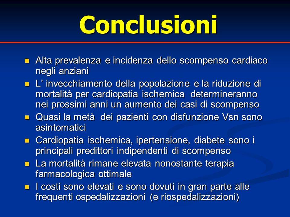 Conclusioni Alta prevalenza e incidenza dello scompenso cardiaco negli anziani Alta prevalenza e incidenza dello scompenso cardiaco negli anziani L in