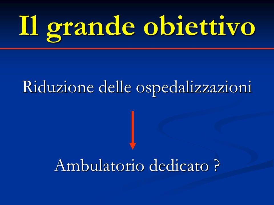Il grande obiettivo Riduzione delle ospedalizzazioni Ambulatorio dedicato ?