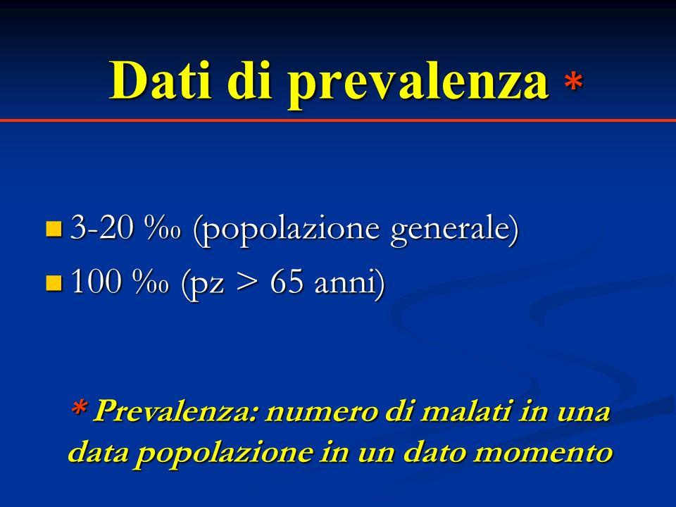 Dati di prevalenza * 3-20 (popolazione generale) 3-20 (popolazione generale) 100 (pz > 65 anni) 100 (pz > 65 anni) * Prevalenza: numero di malati in u