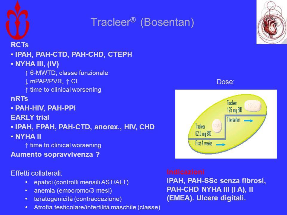 Tracleer ® (Bosentan) Indicazioni IPAH, PAH-SSc senza fibrosi, PAH-CHD NYHA III (I A), II (EMEA). Ulcere digitali. RCTs IPAH, PAH-CTD, PAH-CHD, CTEPH