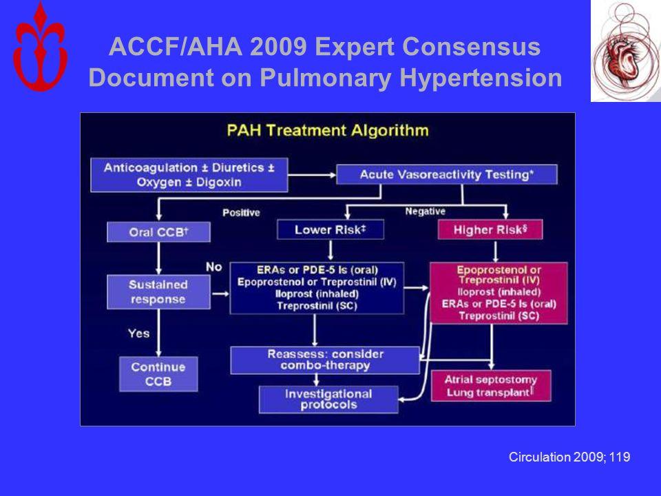 ACCF/AHA 2009 Expert Consensus Document on Pulmonary Hypertension Circulation 2009; 119