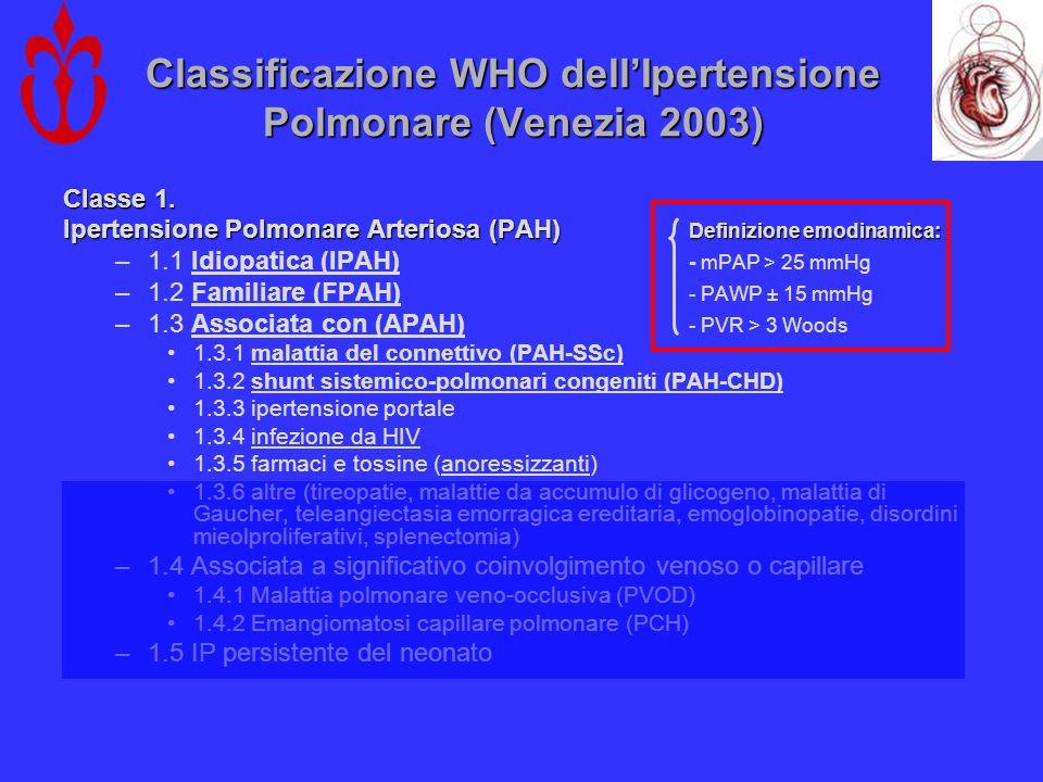 Classificazione WHO dellIpertensione Polmonare (Venezia 2003) Classe 1. Ipertensione Polmonare Arteriosa (PAH) Definizione emodinamica: –1.1 Idiopatic