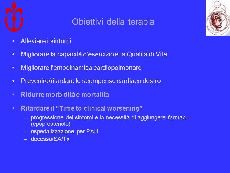 Obiettivi della terapia Alleviare i sintomi Migliorare la capacità desercizio e la Qualità di Vita Migliorare lemodinamica cardiopolmonare Prevenire/r