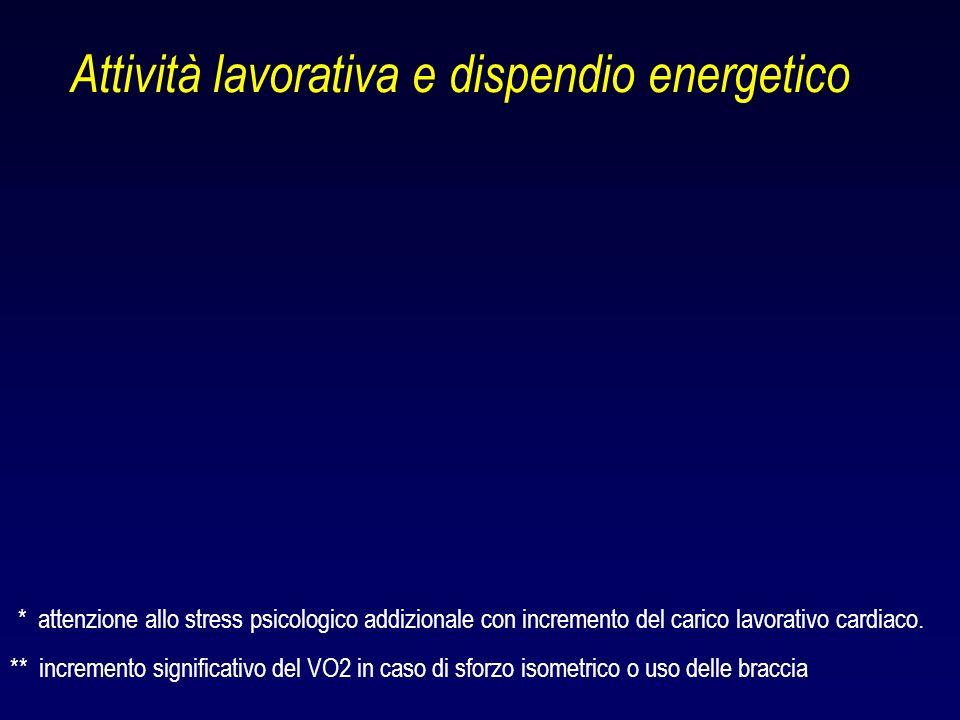 Attività lavorativa e dispendio energetico * attenzione allo stress psicologico addizionale con incremento del carico lavorativo cardiaco.