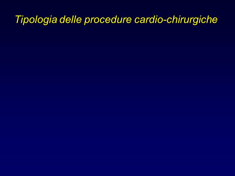 Procedure emodinamiche interventistiche ( GISE 1995-2002 )