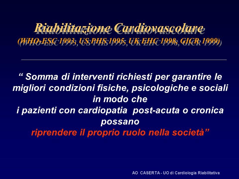 Riabilitazione Cardiovascolare (WHO-ESC 1993, US PHS 1995, UK EHC 1998, GICR 1999) Somma di interventi richiesti per garantire le migliori condizioni fisiche, psicologiche e sociali in modo che i pazienti con cardiopatia post-acuta o cronica possano riprendere il proprio ruolo nella società AO CASERTA - UO di Cardiologia Riabilitativa