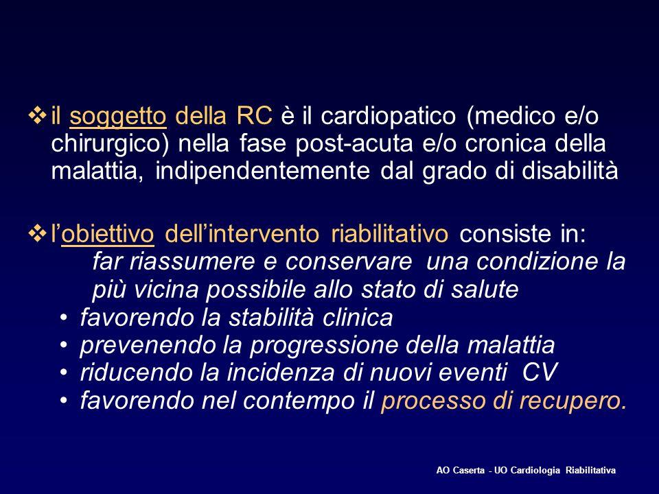 Cardiologia Riabilitativa ed invalidità La consistente riduzione della mortalità nella fase acuta della cardiopatia ischemica fa prevedere un forte aumento: - della prevalenza dei casi - dellimpegno terapeutico e riabilitativo protratto nel tempo Molti cardiopatici, se adeguatamente trattati e riabilitati, hanno unattesa di vita per nulla inferiore a quella dei soggetti normali e possono essere reintegrati nellattività lavorativa Vi è quindi un ruolo delle procedure riabilitative nel tentativo di ridurre lincidenza di invalidità e pensionamento precoce