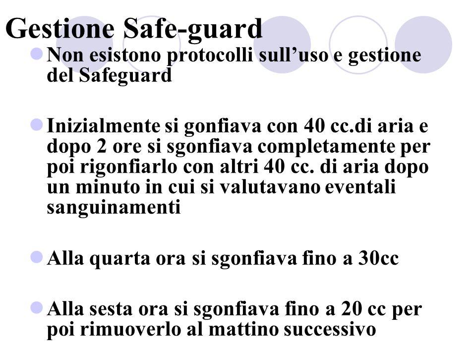 Gestione Safe-guard Non esistono protocolli sulluso e gestione del Safeguard Inizialmente si gonfiava con 40 cc.di aria e dopo 2 ore si sgonfiava comp