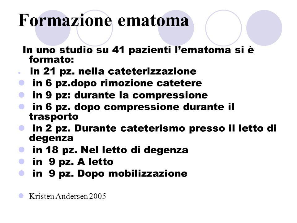 Formazione ematoma In uno studio su 41 pazienti lematoma si è formato: in 21 pz. nella cateterizzazione in 6 pz.dopo rimozione catetere in 9 pz: duran