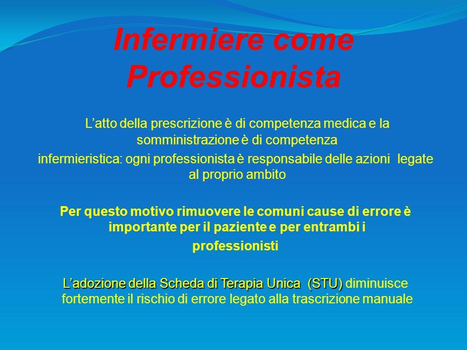 Infermiere come Professionista Latto della prescrizione è di competenza medica e la somministrazione è di competenza infermieristica: ogni professioni