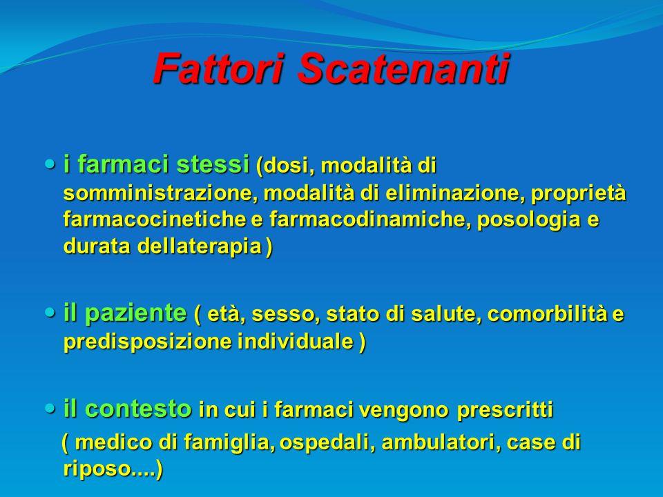 Fattori Scatenanti i farmaci stessi (dosi, modalità di somministrazione, modalità di eliminazione, proprietà farmacocinetiche e farmacodinamiche, poso