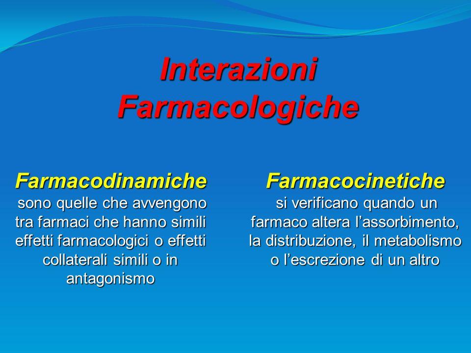 Interazioni Farmacologiche Farmacodinamiche sono quelle che avvengono tra farmaci che hanno simili effetti farmacologici o effetti collaterali simili