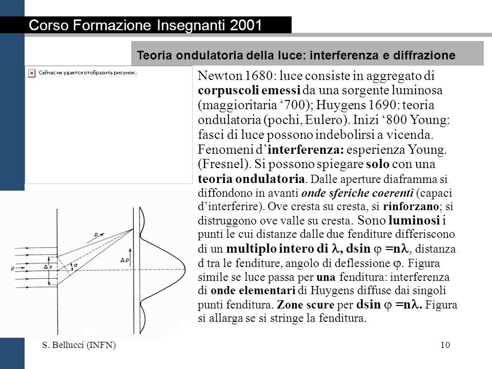 S. Bellucci (INFN)10 Newton 1680: luce consiste in aggregato di corpuscoli emessi da una sorgente luminosa (maggioritaria 700); Huygens 1690: teoria o