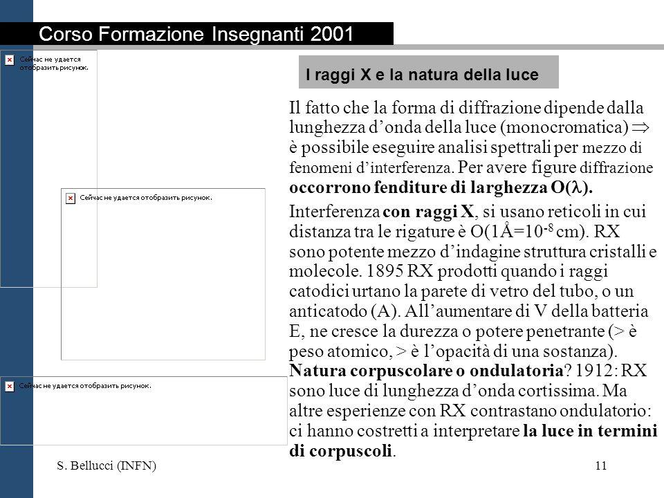 S. Bellucci (INFN)11 Il fatto che la forma di diffrazione dipende dalla lunghezza donda della luce (monocromatica) è possibile eseguire analisi spettr