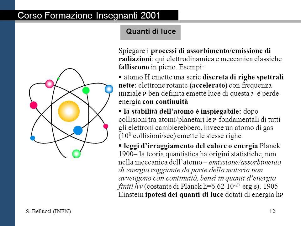 S. Bellucci (INFN)12 Spiegare i processi di assorbimento/emissione di radiazioni: qui elettrodinamica e meccanica classiche falliscono in pieno. Esemp
