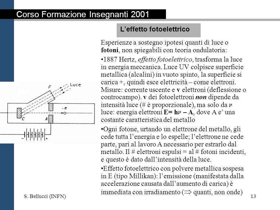 S. Bellucci (INFN)13 Esperienze a sostegno ipotesi quanti di luce o fotoni, non spiegabili con teoria ondulatoria: 1887 Hertz, effetto fotoelettrico,