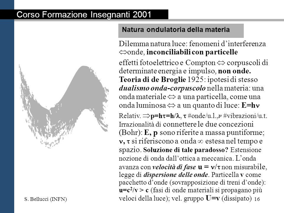 S. Bellucci (INFN)16 Dilemma natura luce: fenomeni dinterferenza onde, inconciliabili con particelle effetti fotoelettrico e Compton corpuscoli di det