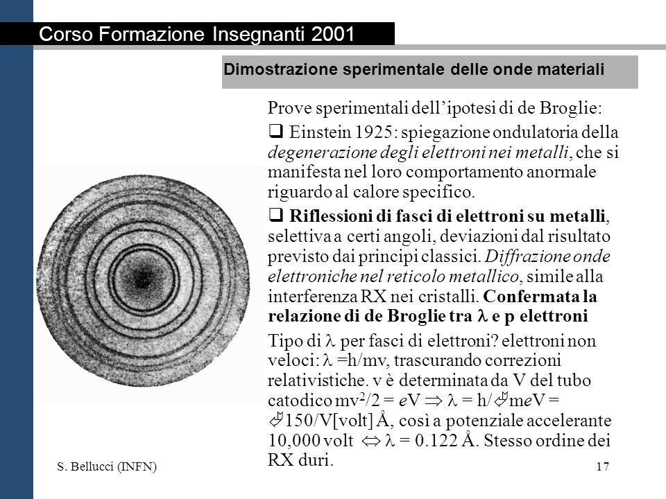 S. Bellucci (INFN)17 Prove sperimentali dellipotesi di de Broglie: Einstein 1925: spiegazione ondulatoria della degenerazione degli elettroni nei meta
