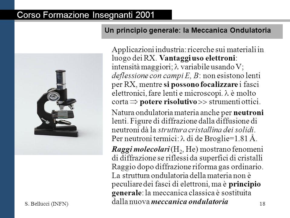 S. Bellucci (INFN)18 Applicazioni industria: ricerche sui materiali in luogo dei RX. Vantaggi uso elettroni: intensità maggiori; variabile usando V; d