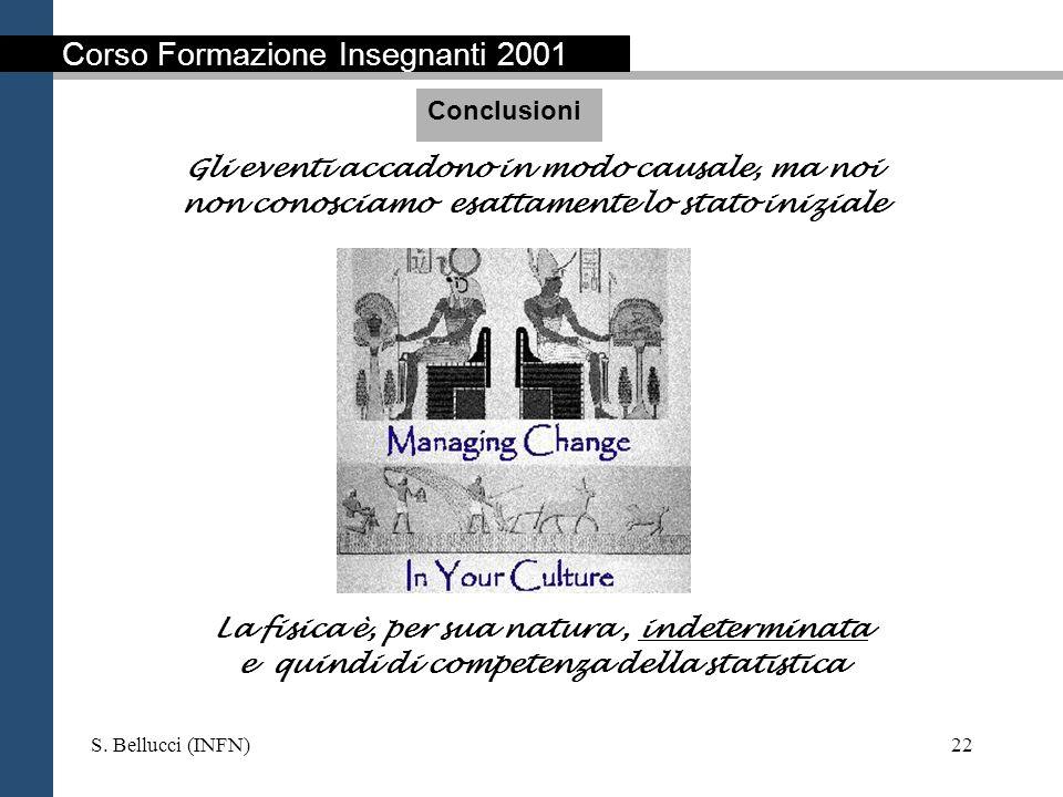 S. Bellucci (INFN)22 Conclusioni Corso Formazione Insegnanti 2001 La fisica è, per sua natura, indeterminata e quindi di competenza della statistica G