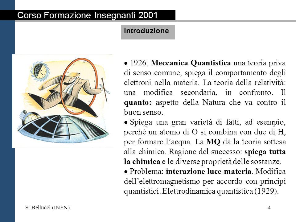 S. Bellucci (INFN)4 1926, Meccanica Quantistica una teoria priva di senso comune, spiega il comportamento degli elettroni nella materia. La teoria del