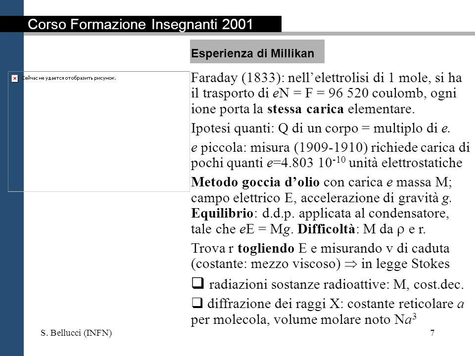 S. Bellucci (INFN)7 Faraday (1833): nellelettrolisi di 1 mole, si ha il trasporto di eN = F = 96 520 coulomb, ogni ione porta la stessa carica element