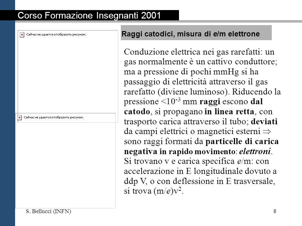 S. Bellucci (INFN)8 Conduzione elettrica nei gas rarefatti: un gas normalmente è un cattivo conduttore; ma a pressione di pochi mmHg si ha passaggio d