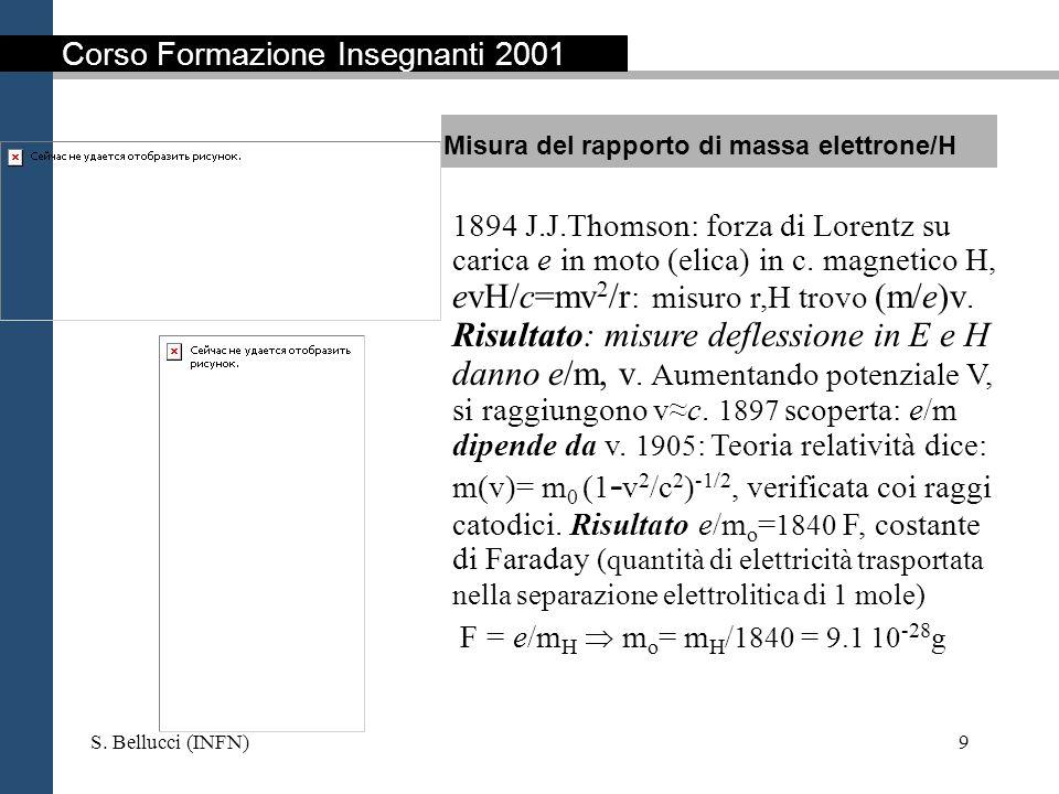 S. Bellucci (INFN)9 1894 J.J.Thomson: forza di Lorentz su carica e in moto (elica) in c. magnetico H, evH/c=mv 2 /r : misuro r,H trovo (m/e)v. Risulta