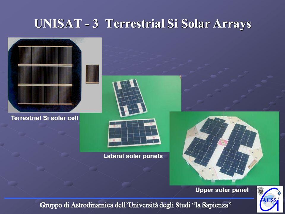 Gruppo di Astrodinamica dellUniversità degli Studi la Sapienza UNISAT - 3 Terrestrial Si Solar Arrays Lateral solar panels Upper solar panel Terrestri