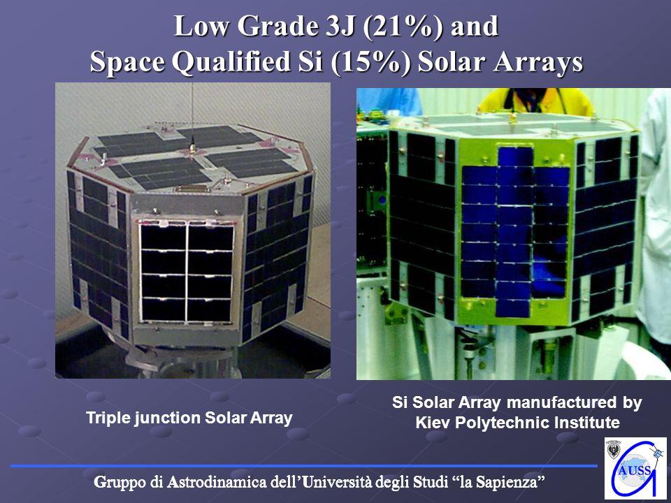 Gruppo di Astrodinamica dellUniversità degli Studi la Sapienza Low Grade 3J (21%) and Space Qualified Si (15%) Solar Arrays Si Solar Array manufacture