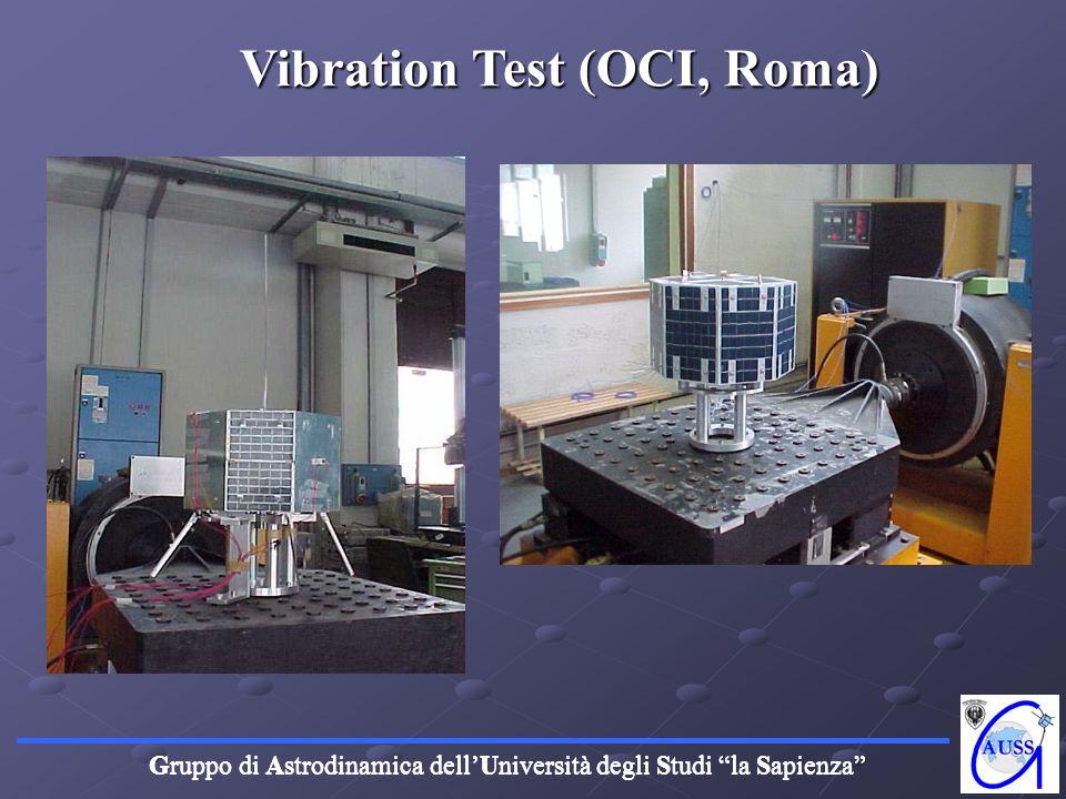 Gruppo di Astrodinamica dellUniversità degli Studi la Sapienza Vibration Test (OCI, Roma)