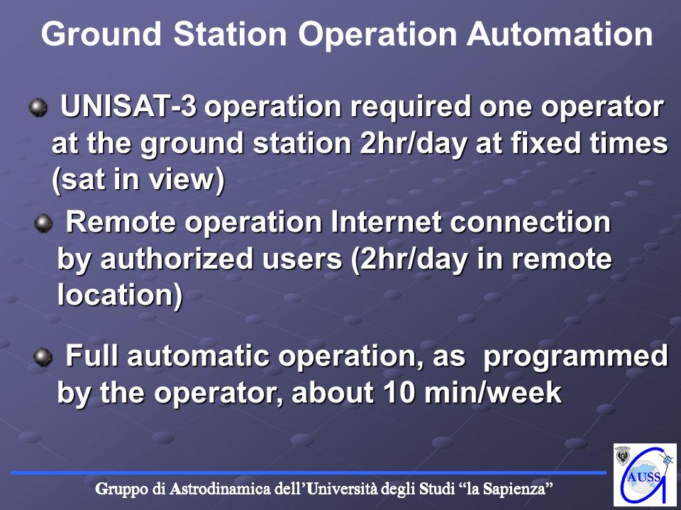 Gruppo di Astrodinamica dellUniversità degli Studi la Sapienza Ground Station Operation Automation Remote operation Internet connection by authorized