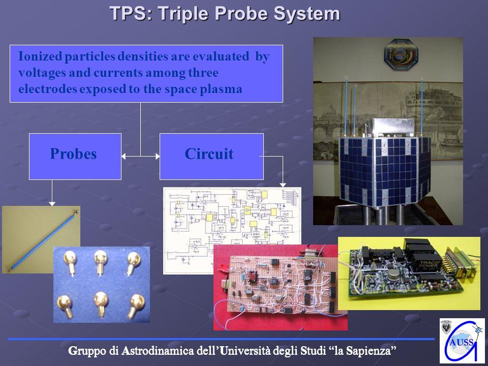 Gruppo di Astrodinamica dellUniversità degli Studi la Sapienza TPS: Triple Probe System Ionized particles densities are evaluated by voltages and curr