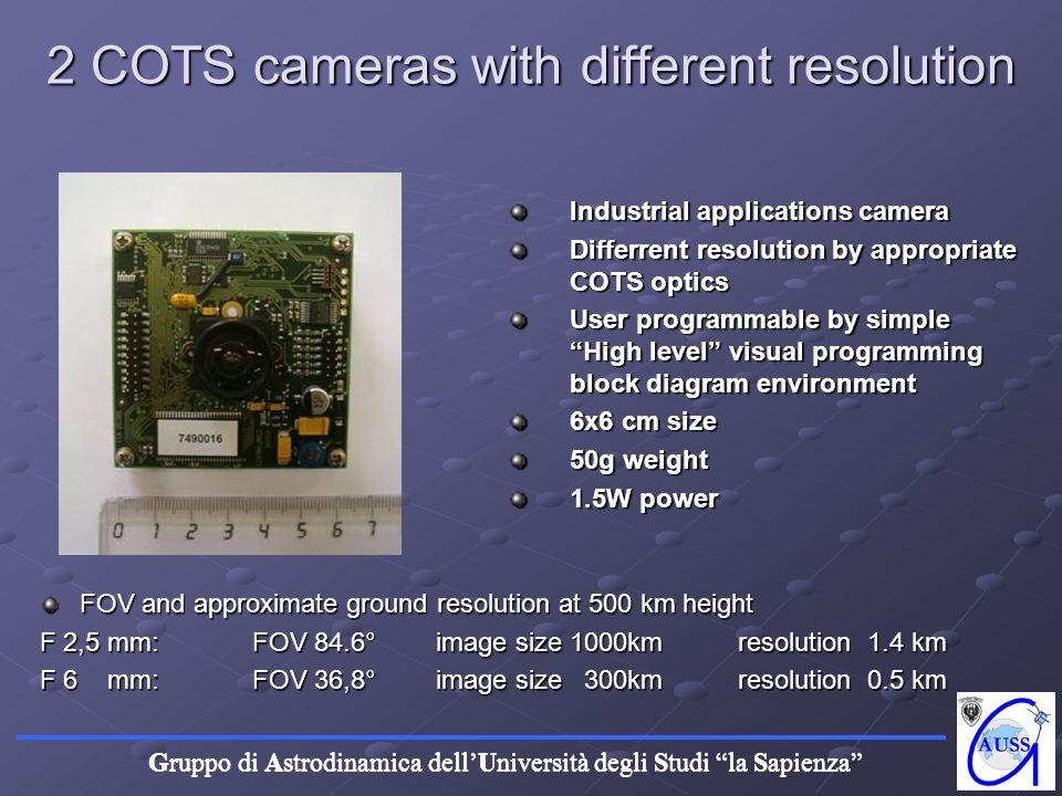 Gruppo di Astrodinamica dellUniversità degli Studi la Sapienza 2 COTS cameras with different resolution Industrial applications camera Differrent reso