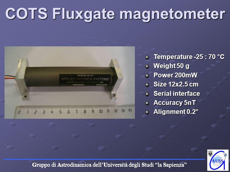 Gruppo di Astrodinamica dellUniversità degli Studi la Sapienza COTS Fluxgate magnetometer Temperature -25 : 70 °C Weight 50 g Power 200mW Size 12x2.5