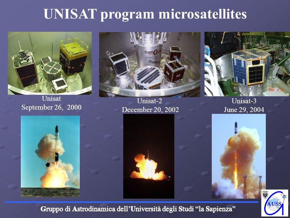 Gruppo di Astrodinamica dellUniversità degli Studi la Sapienza UNISAT program microsatellites Unisat September 26, 2000 Unisat-2 December 20, 2002 Uni