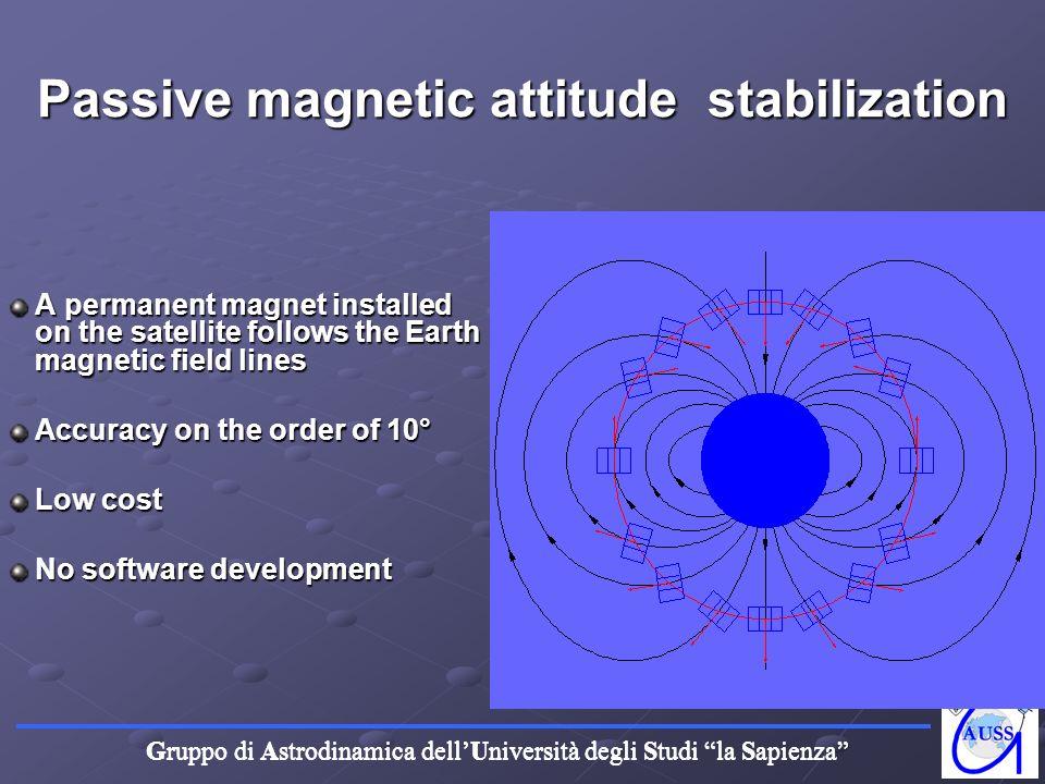 Gruppo di Astrodinamica dellUniversità degli Studi la Sapienza Passive magnetic attitude stabilization A permanent magnet installed on the satellite f