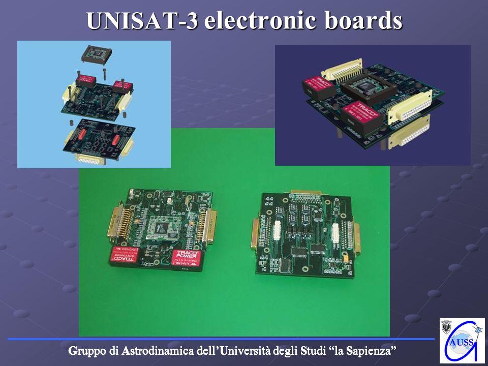 Gruppo di Astrodinamica dellUniversità degli Studi la Sapienza UNISAT-3 electronic boards