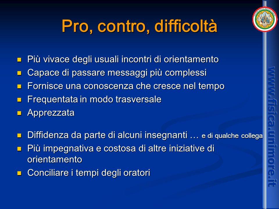 Pro, contro, difficoltà Più vivace degli usuali incontri di orientamento Più vivace degli usuali incontri di orientamento Capace di passare messaggi p