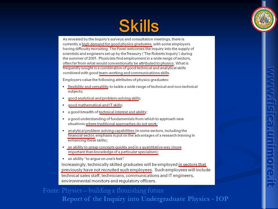 Skills Fonte: Physics – building a flourishing future Report of the Inquiry into Undergraduate Physics - IOP