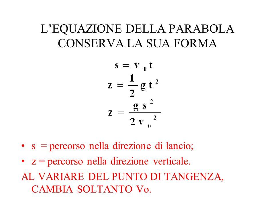 LEQUAZIONE DELLA PARABOLA CONSERVA LA SUA FORMA s = percorso nella direzione di lancio; z = percorso nella direzione verticale. AL VARIARE DEL PUNTO D