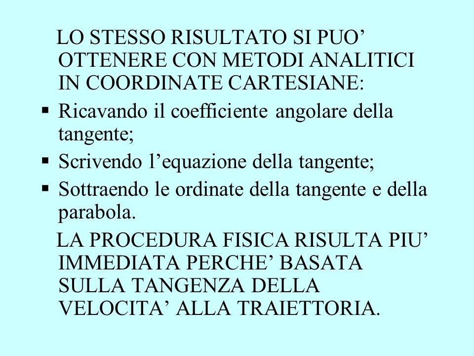 LO STESSO RISULTATO SI PUO OTTENERE CON METODI ANALITICI IN COORDINATE CARTESIANE: Ricavando il coefficiente angolare della tangente; Scrivendo lequaz