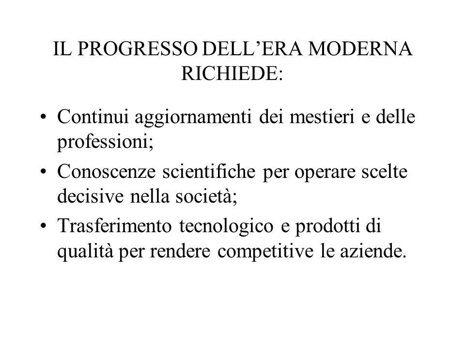 IL PROGRESSO DELLERA MODERNA RICHIEDE: Continui aggiornamenti dei mestieri e delle professioni; Conoscenze scientifiche per operare scelte decisive ne